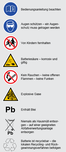 german-Label-Info